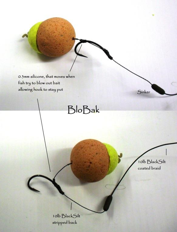 Blo-Bak
