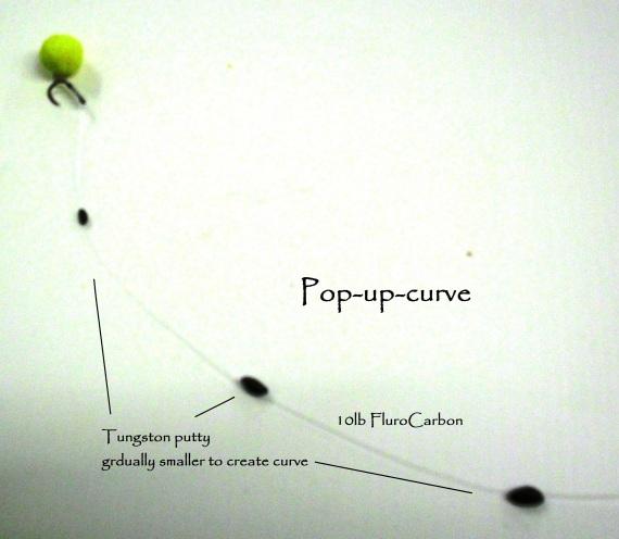 Pop-up Curve